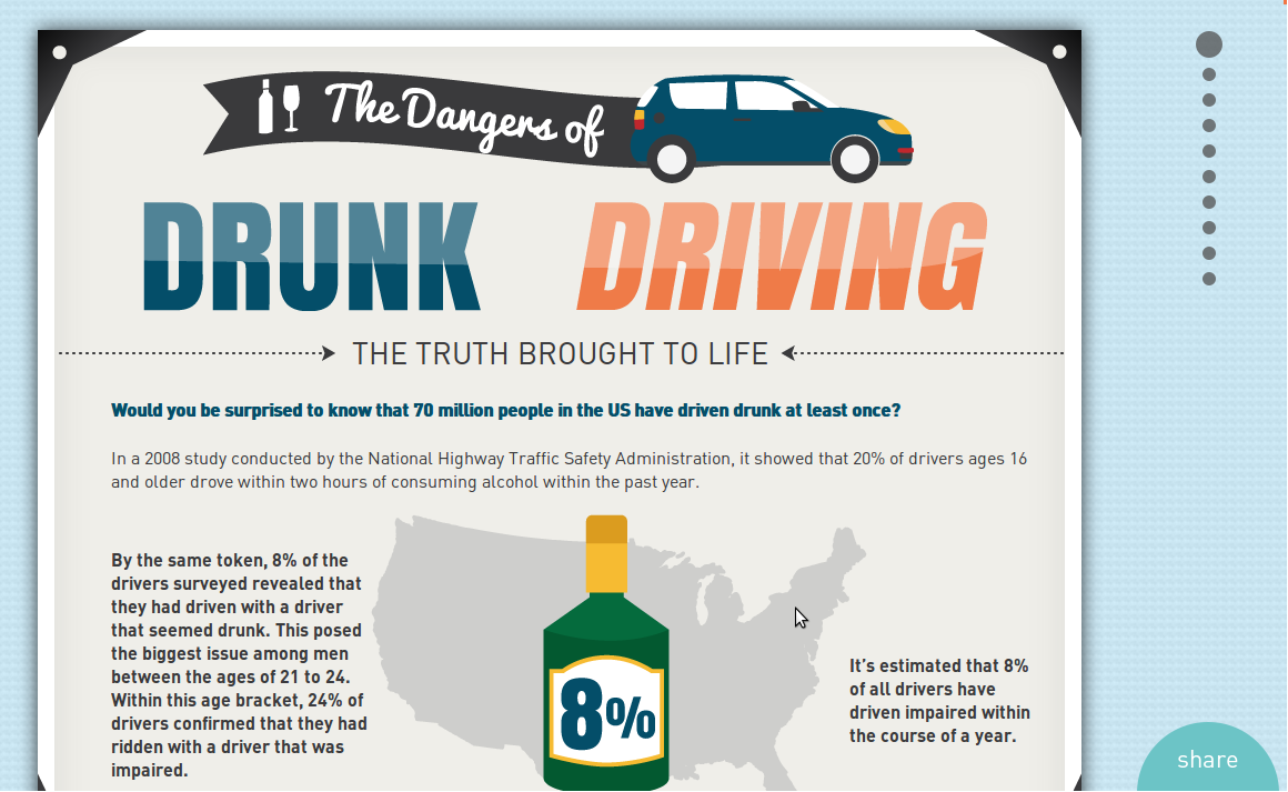 an introduction to the issue of drunk drivers Drunk drivers one of the reasons drunk driving is of such concern to police is that it is an offense committed by a broad spectrum of the population, including those who are otherwise generally law-abiding.